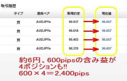 20150514-5+2400pips含み益