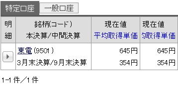 【20150526-3東電株価】