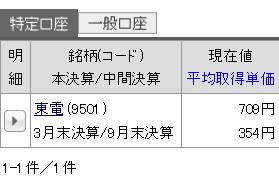 20150530-1東電株価