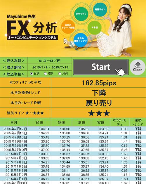 FX分析ソフトオートコンピュテーションシステム