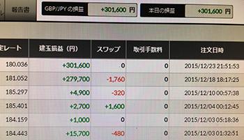 ポンド円+30万円
