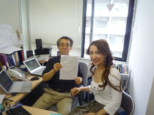 杉田さんトレーディングルーム_2009/06/10