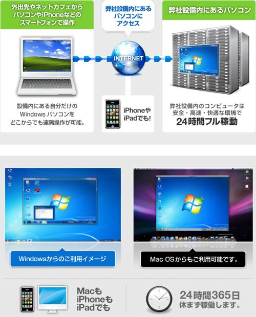 お名前ドットコム_リモートデスクトップ1
